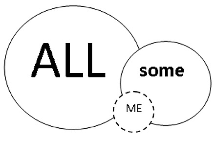 All, Some, Me