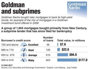 GS subprime
