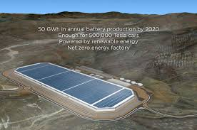 Elon Musk Tesla battery factory