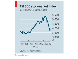 China stockmarket fall