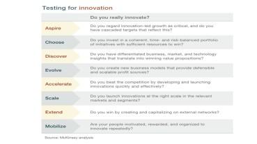 McKinsey innovate